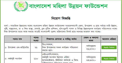 Bangladesh Women Development Foundation Jobs Circular 2019