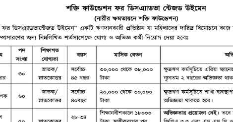 Shakti Foundation Job Circular In 2019