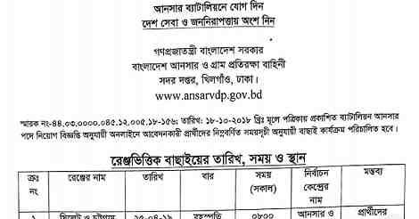Bangladesh Ansar VDP Jobs Circular & Result 2019